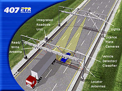 The 407 Express Toll Route (ETR) was one of the first open access all electronic toll highways.
