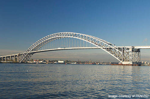 PANYNJ decided to invest $1bn on heightening of the bridge to 215ft above the Kill Van Kull strait from the existing 151ft by 2014.