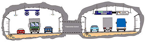 Cross section schematic showing the two tunnels.