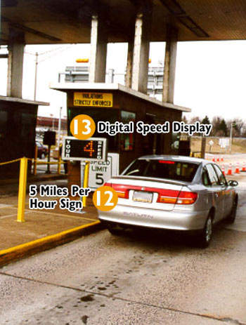 Tollgate allows the vehicle to travel through while cameras monitor for violators.