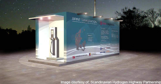 Hydrogen does not produce carbon dioxide but merely gives out water as a waste product, making it a clean fuel choice.