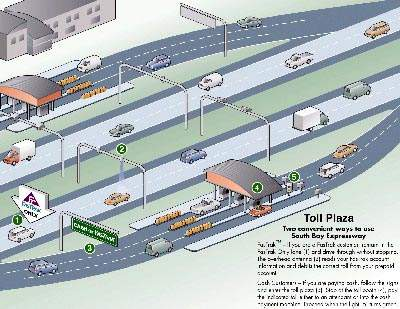 The toll plaza on the new road, which will use the FasTrak system.