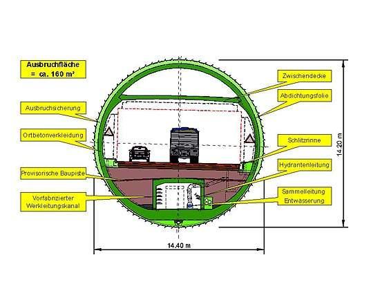 Profile of Uetliberg Tunnel.