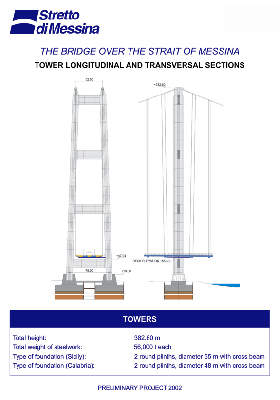 Explanation of the bridge towers.