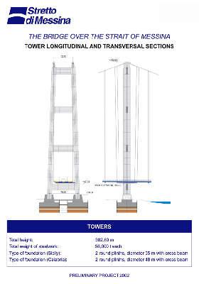Explanation of the bridge towers.
