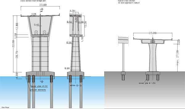Cross section of the piers and piles.