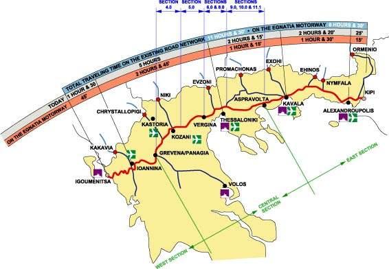 The 680km Egnatia Motorway, when completed, will run across Northern Greece from its starting-point at Igoumenitsa, across the Prefectures of Thesprotia, Ioannina, Grevena, Kozani, Imathia, Thessaloniki, Kavala, Xanthi, Rodopi and Evros, to the village of