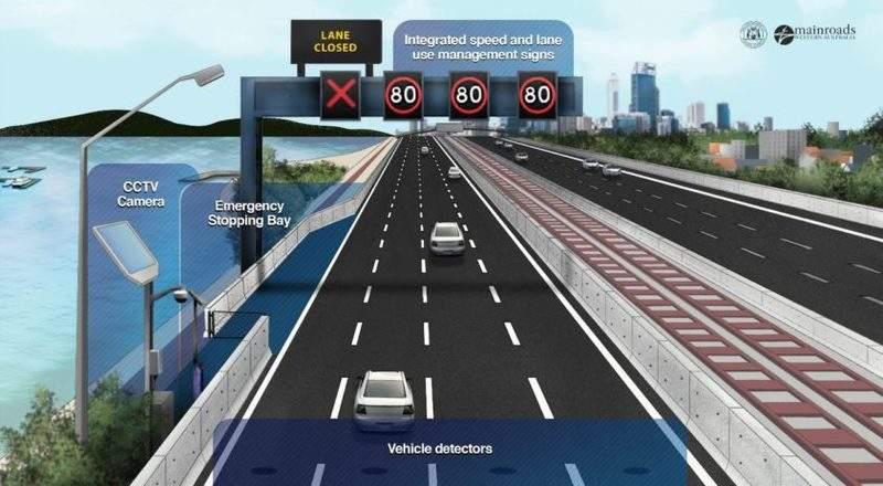 Smart Freeway